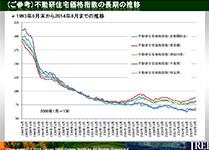不動研住宅価格指数
